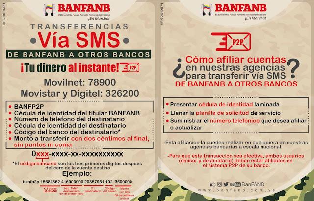 Banfanb móvil  Como Hacerlo