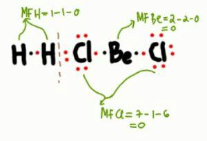 struktur Lewis H2 dan BeCl2