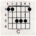 belajar akord lagu