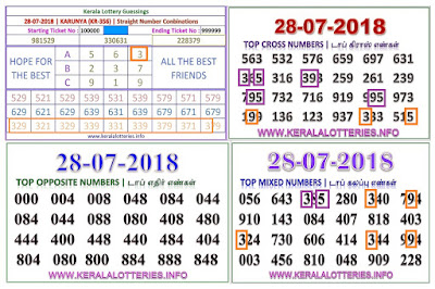 KARUNYA KR-356  abc numbers kerala lottery guessing by keralalotteries ON 28-07-2018
