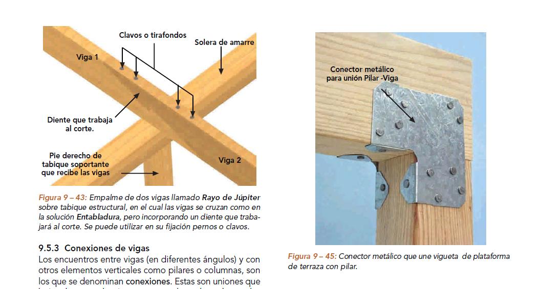 Ingeniería Civil Formosa Manual De Construcción De