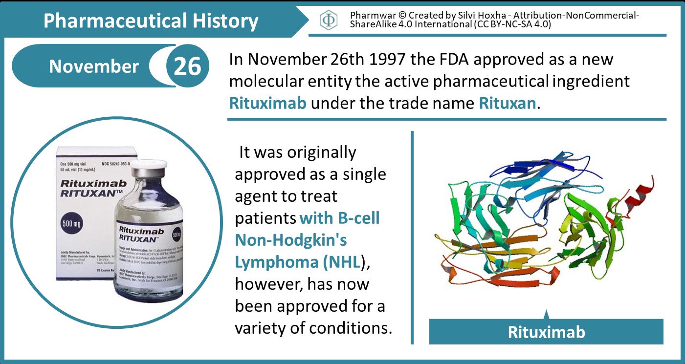 Pharmaceutical history - November 26th
