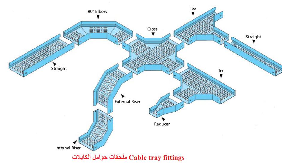 ملحقات حوامل الكابلات cable trays fittings