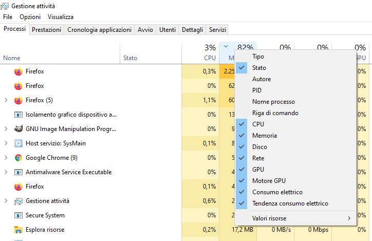 Modifica delle colonne in Task Manager