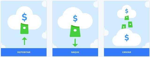 AirTM funcionamento depositar levantar dinheiro enviar