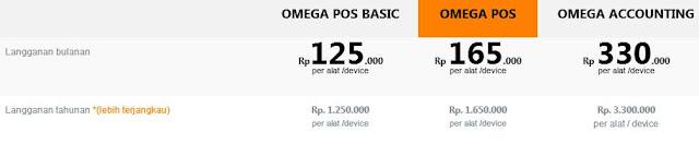 Harga Aplikasi Kasir Online Omega Pos
