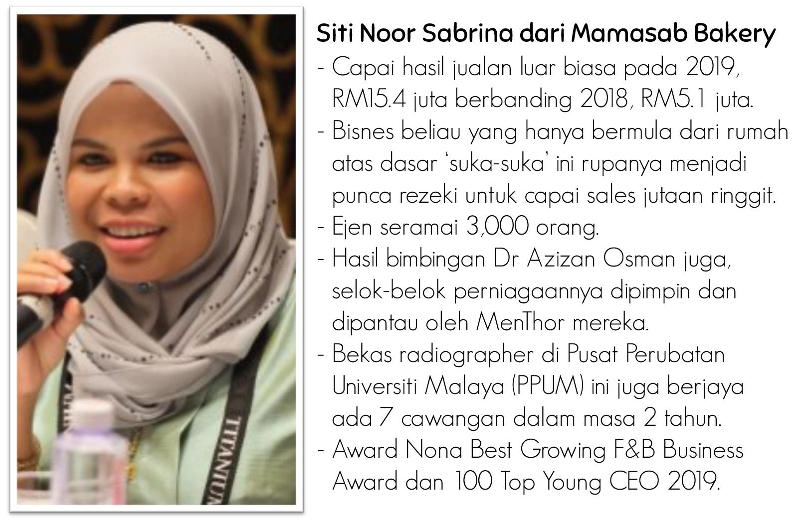 Siti Noor Sabrina dari Mamasab Bakery  Beliau menjalankan perniagaan membuat kek sahaja telah mencapai hasil jualan luar biasa pada tahun 2019, RM15.4 juta berbanding 2018, RM5.1 juta. Bisnes beliau yang hanya bermula dari rumah atas dasar 'suka-suka' ini rupanya menjadi punca rezeki untuk beliau capai sales jutaan ringgit. Kini beliau mempunyai ejen seramai 3,000 orang. Hasil bimbingan Dr Azizan Osman juga, perniagaannya lebih terurus dan segala selok-belok perniagaannya dipimpin dan dipantau oleh MenThor mereka. Bekas radiographer di Pusat Perubatan Universiti Malaya (PPUM) ini juga berjaya dalam masa 2 tahun dah ada 7 cawangan. Malah beliau turut menerima award Nona Best Growing F&B Business Award dan 100 Top Young CEO 2019.