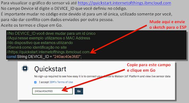 QuickStart IBM Watson