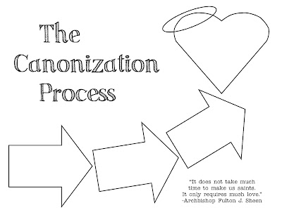 an introduction to the process of canonization General bible introduction: the bible,  the holy spirit in the process writing materials  the canonization process iii.