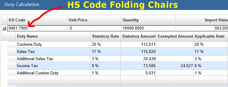 Customs Duties on Metals Folding Chairs in Pakistan