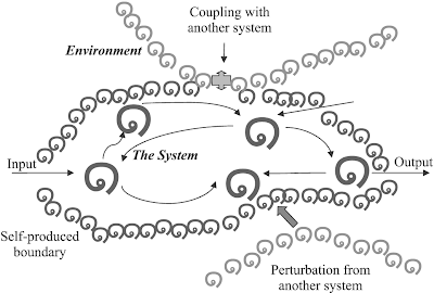 System Boundary Diagram, System, Free Engine Image For
