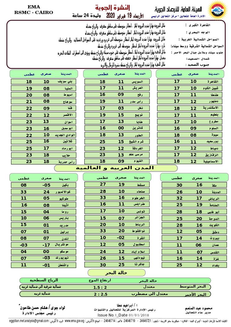 اخبار طقس الاربعاء 19 فبراير 2020 النشرة الجوية فى مصر و الدول العربية و العالمية