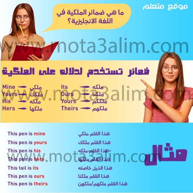 شرح possessive pronouns