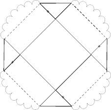 early play templates: Want to make a simple easter basket