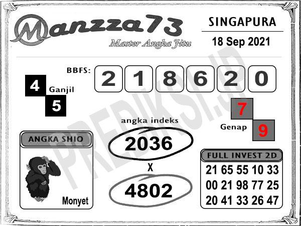 Manzza73