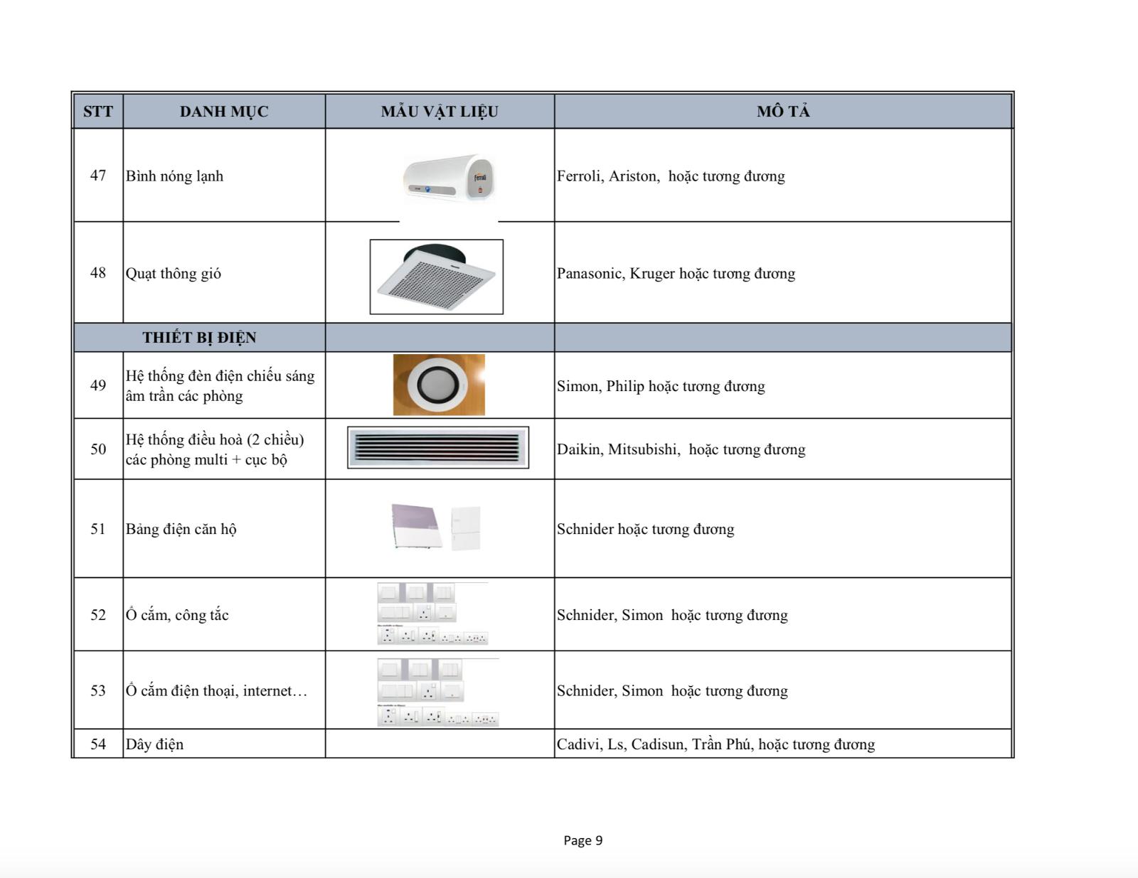 Danh mục vật liệu bàn giao dự án 201 Minh Khai