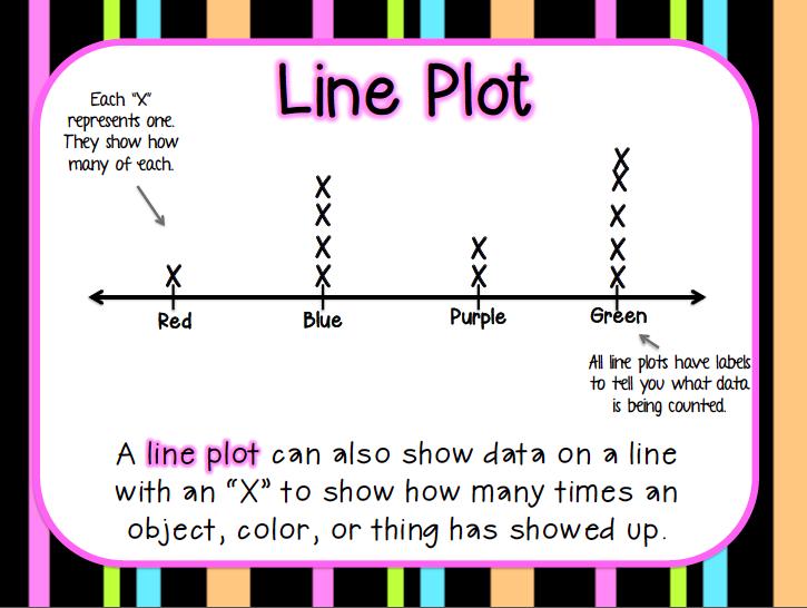 Interpreting Data 3.17c - Lessons - Tes Teach