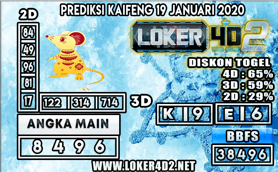 PREDIKSI TOGEL KAIFENG LOKER4D2 19 JANUARI 2020