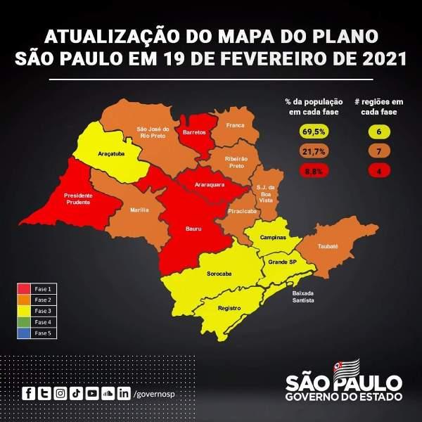 Governo do Estado faz 22 reclassificação do Plano SP