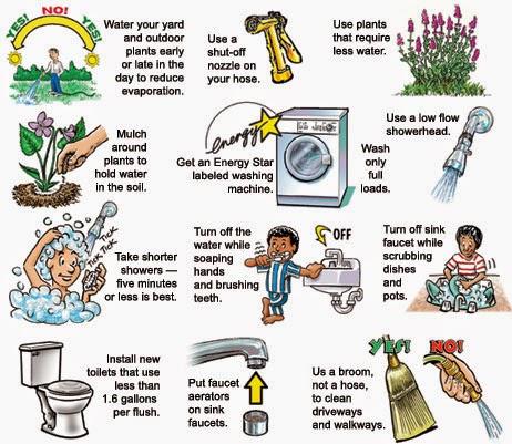 Tips Menjimatkan Penggunaan Air Di Rumah