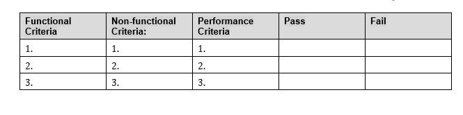 Acceptance Criteria Table