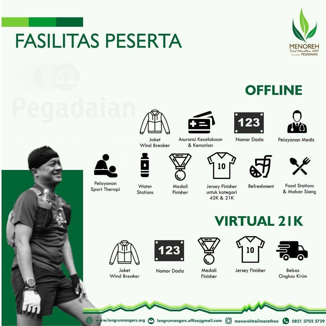 Racepack 👟 Menoreh Trail Marathon • 2021