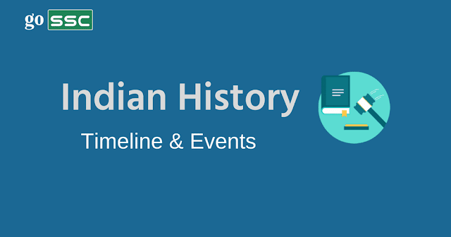 indian-history-timeline