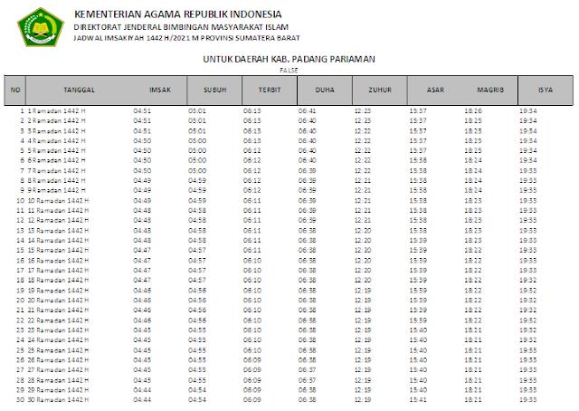 Jadwal Imsakiyah Ramadhan 1442 H Kabupaten Padang Pariaman, Sumatera Barat