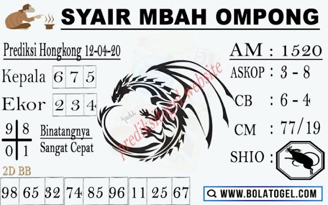 Kode Syair Hk Minggu 12 April 2020