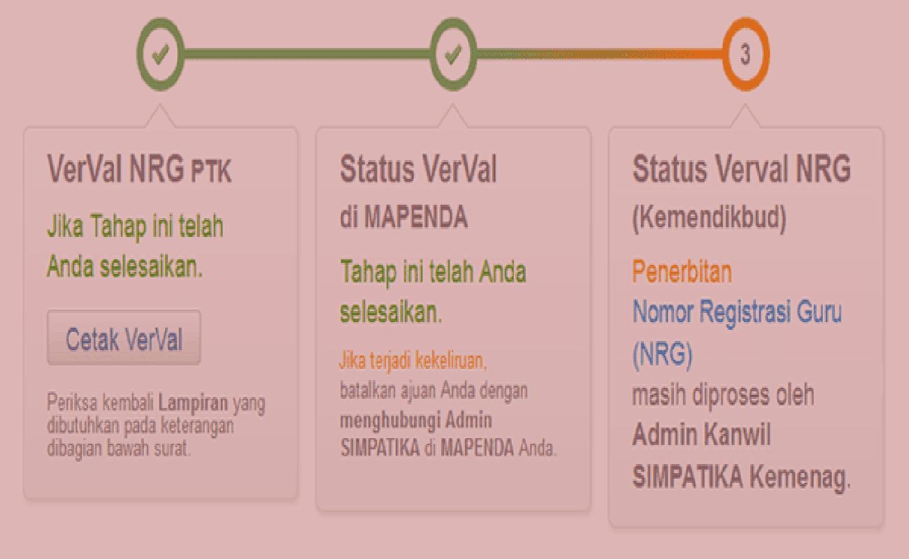 Jangan Cetak SKMT SKBK Sebelum Permanen NRG