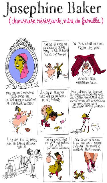 Les culottées (Tome 1) de Pénélope Bagieu planche 2