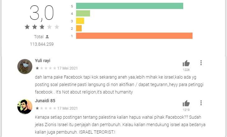 rating facebook anjlok
