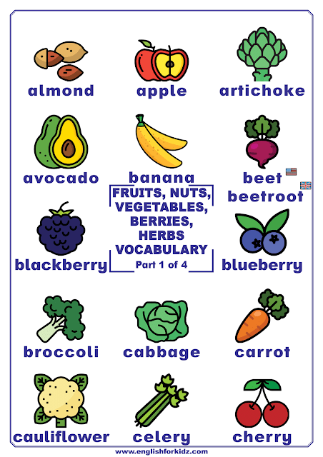 Fruits and vegetables vocabulary - printable poster for English learners