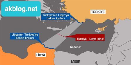 Libya Türkiye Anlaşması