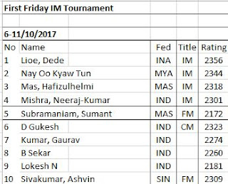 Comprehensive First Friday Coverage by ChessBase India