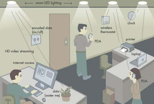 What is the Difference Between Li-Fi and Wi-Fi?