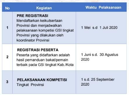 Jadwal GSI tingkat Provinsi Tahun 2020