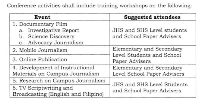 2021 NATIONAL SCHOOL PRESS CONFERENCE (DepEd Memorandum No. 050 s 2021)