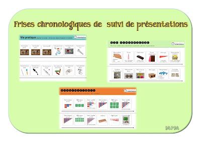 Frises de suivi de présentations matériel Montessori en maternelle