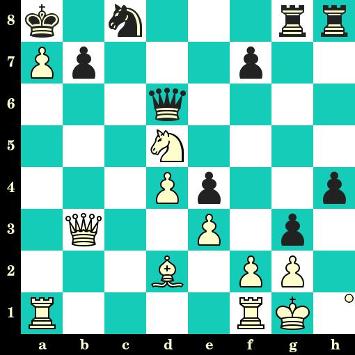 Les Blancs jouent et matent en 2 coups - Marcos Luckis vs Moshe Czerniak, Varsovie, 1935