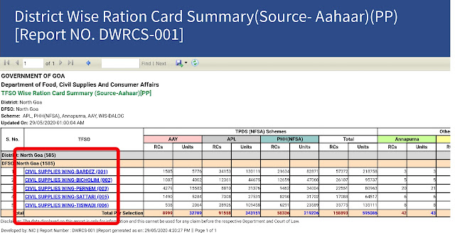 check beneficiary name in Goa Ration Card