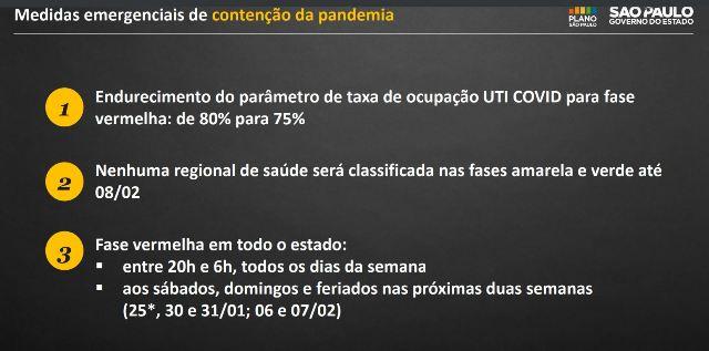 Vale do Ribeira se manteve na fase laranja do Plano SP e  terá fase vermelha aos fins de semana