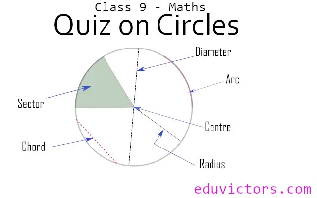 CBSE Papers, Questions, Answers, MCQ: CBSE Class 9