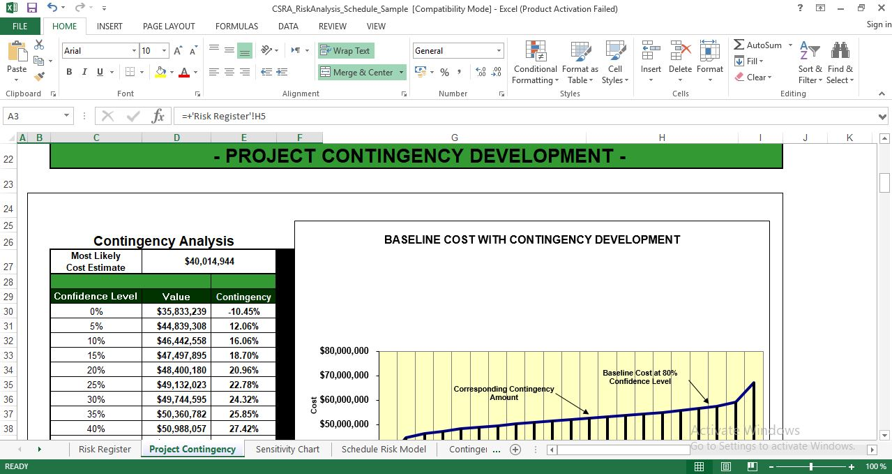 Cost Schedule Risk Analysis Excel Template Engineering Management