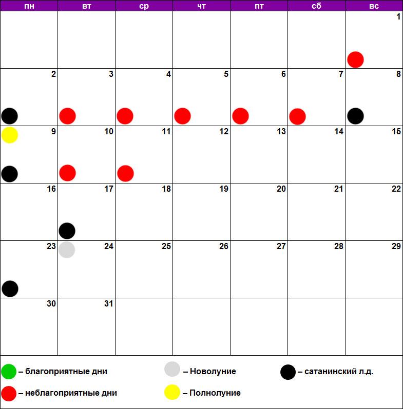 Лунный календарь пирсинга и прокалывания ушей март 2020