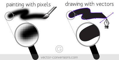Perbedaan-Resolusi-gambar-bitmap-dan-vektor