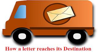 How a letter reaches its Destination