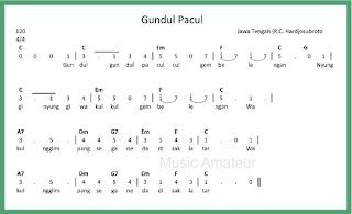 lirik lagu gundul gundul pacul www.simplenews.me