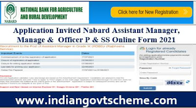 Application Invited Nabard Assistant Manager