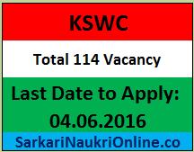 KSWC Recruitment 2016